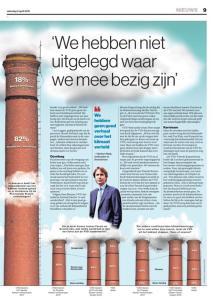 6-4-2019: het AD; Herbert Raat, Menno Knip, Cees Loggen, Arjan Gerritsen, en anderen over de koers van de VVD 2 van 2