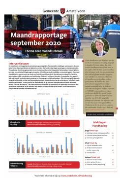 2020-september Maandrapportage handhaving Amstelveen; Herbert raat