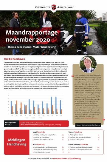2020-november-Maandrapportage handhaving Amstelveen; Herbert Raat